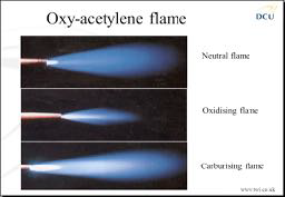 Oxy-acetylene-Flame Blog Post