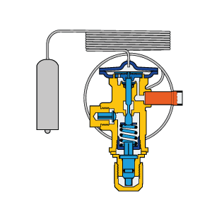 TR6 – Thermostatic expansion valves